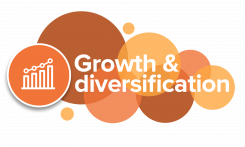 Growth & Diversification